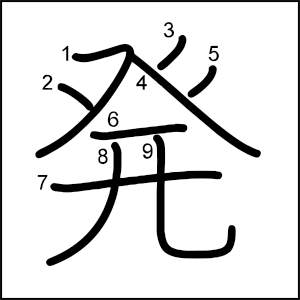 Kanji_al_dia_発