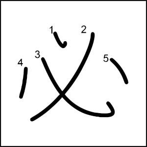 Kanji_al_dia_必